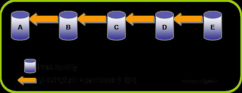 CDSsettlementdiagram