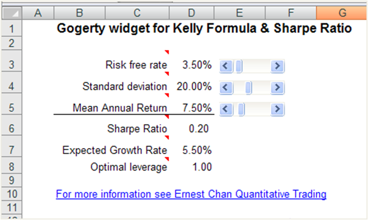 Kelly to Sharpe Ratio