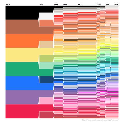 Crayons_big1-480x480