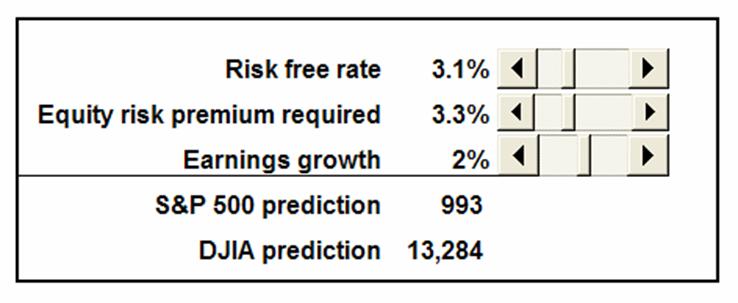 Equitypredictor
