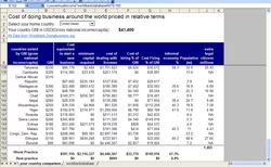 Worldbankdataset_1